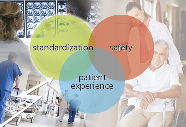 Three Ways Beekley Medical Aligns with Your Value-Based Purchasing Goals